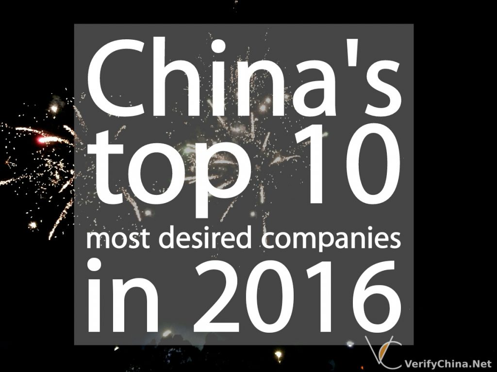 China's top 10 most desired companies in 2016